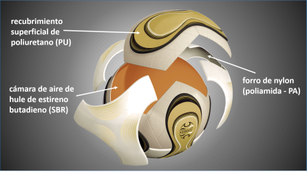 Soccer Ball structure