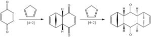 Diels-Alder_reaction