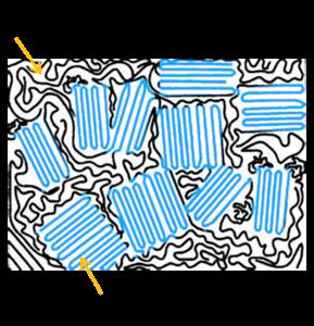 amorfo-cristalino-1