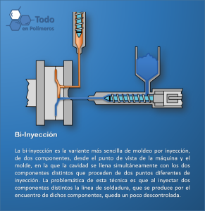 bi-inyeccion-2