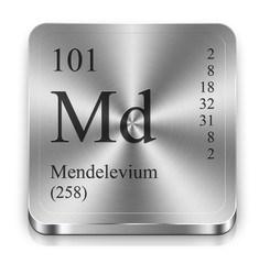 Mendelevio.jpg