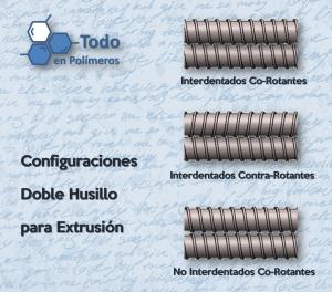 Configuraciones doble husillo