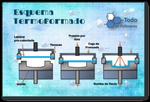 Termoformado3
