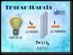 Transmitancia