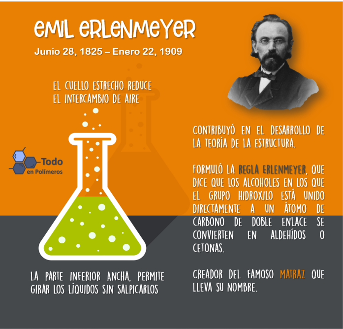 Erlenmeyer.png